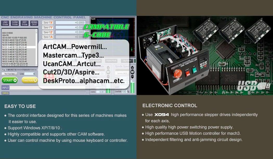 X4M-USB CNC Desktop Engraving machine -omiocnc com